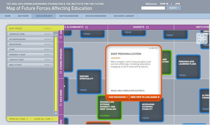 Map of Future Forces Affecting Education